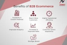 Benefits of B2B Ecommerce