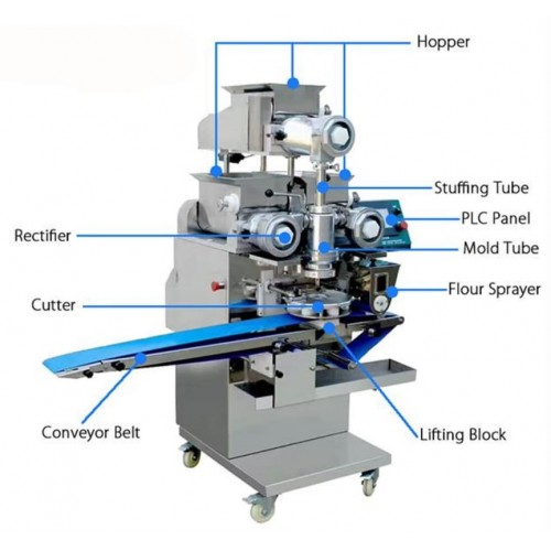 Double Stuffing Color Filling and Forming Machine Series YC-170-1 by YCM